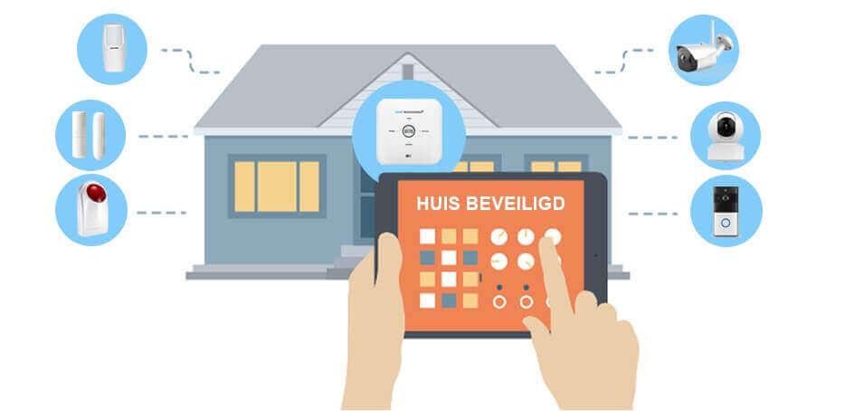 Smart_beveiliging_banner_mobiel
