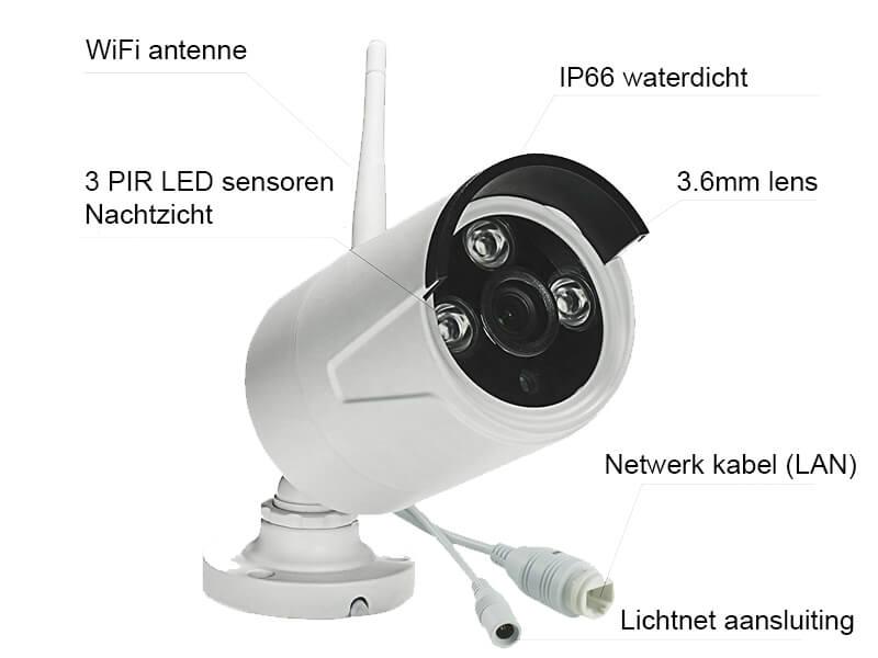 camerasysteem-functies